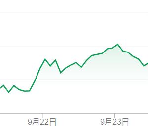【VOO】一時S&P500は最高値から10%下落。S&P500投資家はどうすれば?【e-maxis slim 楽天VTI】