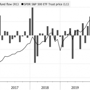 【業界最速】S&P500ETF(SPY)から、今年330億ドルの資金が流出(VOO・ⅠVV)