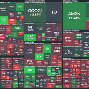 【インテル+6.97%】S&P500企業のほとんどが下落。今後の方針について【13日の米国株式市場まとめ】
