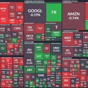 米国経済は予想よりも悪い?15日の米国株式市場のまとめと感想