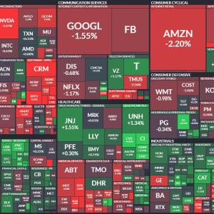 【ハイテク株が下落】懸念は金利?グロース株からシクリカル銘柄に資金をシフトする動きも【4日の米国株式市場のまとめ】