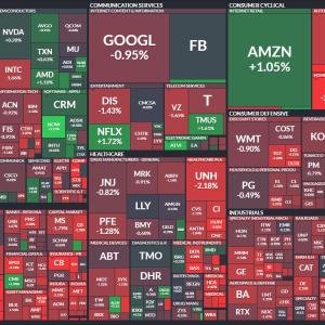 【米国株式市場は下落】インフレ懸念と有識者の見解。