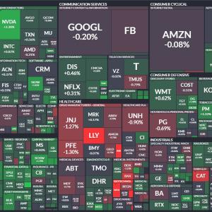 S&P500が連日最高値を更新!FOMCを待つ市場。バイオ企業に暗雲も【11日の米国株式市場まとめ】