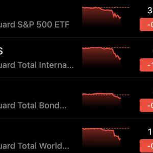 FOMC速報の感想。