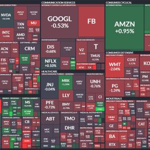 FOMCを受け株価は下落。債券価格は上昇。米国株(S&P500)投資家はどうすれば?