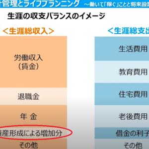 金融庁の取り組みがすごい。子供や中高生の金融教育について。日本の未来は明るい(かも)