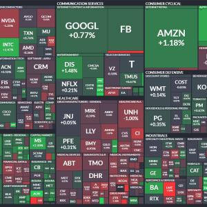 米主要株価3指数は史上最高値を更新!ビットコインが急騰!中国株は引き続き下落。ピークから81.6兆円が吹き飛ぶ。