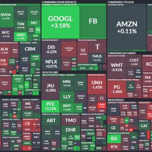 【FOMCはサプライズ無し】Nasdaqと小型株、中国株が反発。米個人投資家に嫌な動き。