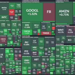 【米株式市場は反発!】今後、S&P500投資家にとって最大の懸念とは?【原油価格は上昇】