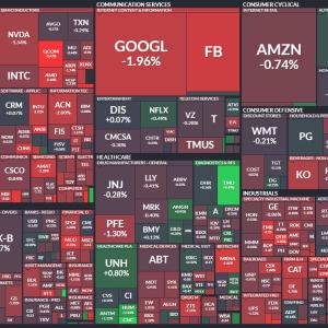 【17日・米国市場のまとめと感想】私がS&P500に投資を継続する理由。