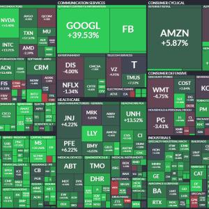GAFAMの株価が下がるとS&P500も下がる「噂」は本当か