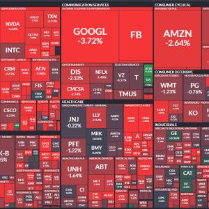 【S&P500投資家はどうすれば?】米国株式市場は下落。様々な懸念が渦巻くも、私は心配していない理由【28日市場のまとめ】