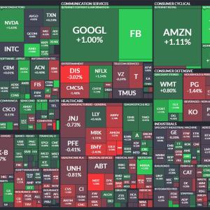 ウォール街は3Q決算に楽観的。長期投資で成功するためには?【S&P500・ナスダック・ビットコイン⤴】
