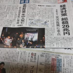 【全国紙各紙の朝刊一面比べ2019.12.06】