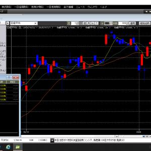 【NISAで始める資産運用。高配当、好指標の低位株はこれだ1.21】