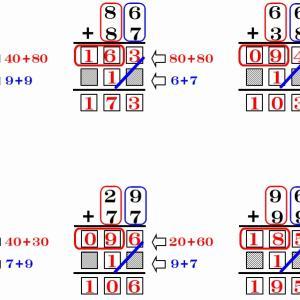 中学受験の計算ミス(1) ZOOMの新機能で原因がわかった!