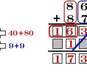 SAPIX算数2、3月  平方数を攻略する!