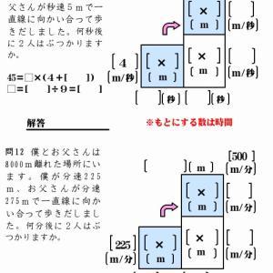SAPIX5年 落ちこぼれ防止作戦 「旅人算」と「点の移動」を比較せよ!