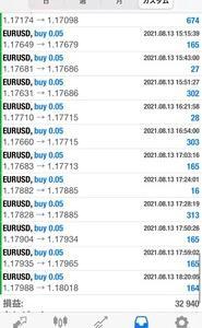8月9日(月)から13日(金)のFX自動売買ソフト<br />M と W