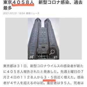東京の新規感染者4058人、デルタ株の感染力は3倍超 ?
