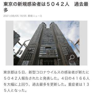 東京の新規感染者5042人