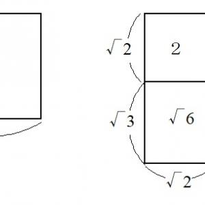√2+√3が√5にならない説明