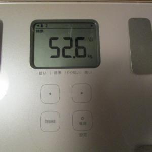 多少の変動はあるけれど安定してきた体重