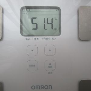 夜と朝の体重差