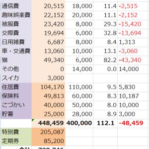 【2019年3月】家計簿締め