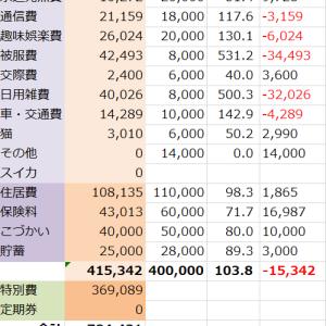 【2019年7月】家計簿締め