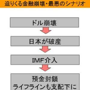 IMFの計画クラッシュプログラムを阻止せよ!水素進捗状況!