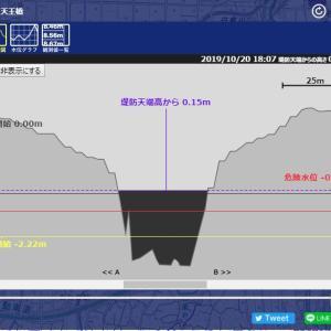 川の水位、カメラなど防災情報の確認方法