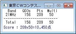 東京コンテスト 賞状届く~ 21MHz電信で 4エリア1位