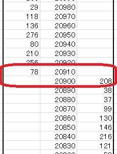 日経225先物取引を検証 -25-