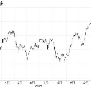 "【Bloomberg】    12月9日15:24分、""""日本株は続伸、素材や金融高い-米指標改善や米中合意期待で"""""