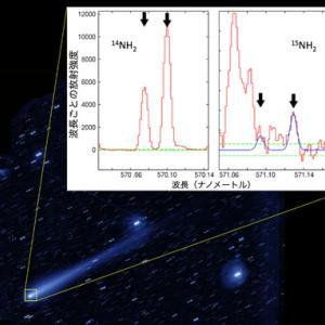 """【国立天文台】 過去記事 ; 12月9日22:50分、""""""""すばる望遠鏡、アイソン彗星のアンモニアから太陽系誕生の「記憶」をたどる"""""""""""