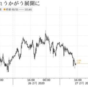 Bloomberg ; 2月27日15:35分、ドル円は下落、新型ウイルス感染拡大懸念、110円ちょうど付近