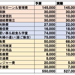 【30代共働き】9月の家計簿はこんな感じでした!!