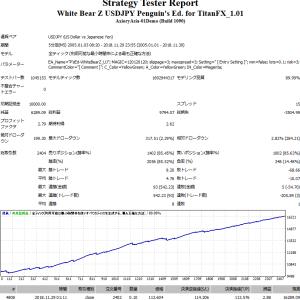 【TitanFXスタンダード口座専用】White Bear Z USDJPY - Penguin's Editionを検証してみました!