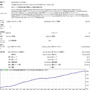 InstaFX ver3 をデュカスコピーで検証してみました