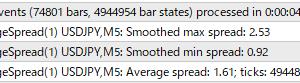 自分が使っている口座に似せた環境でのTick Data Suiteのバックテスト比較