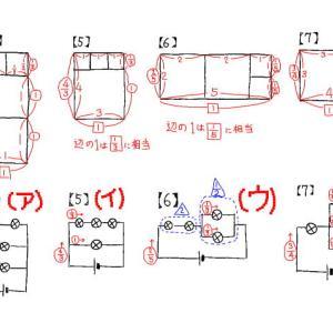 豆電球の面積図:適用例