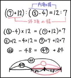 倍数算と倍数変化算:その2