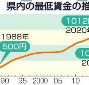 神奈川の県内時給1012円