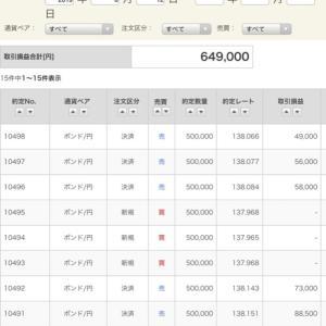 6/12ポン円【手口公開ロング+64万/1日】