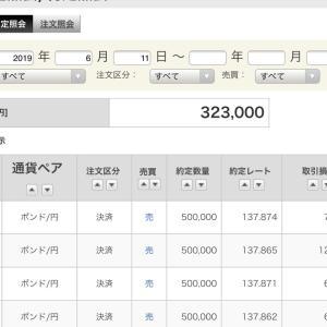 6/11ポン円【手口公開ロング+32万/1日】