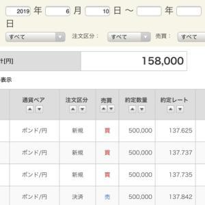 6/10ポン円【手口公開ロング+15万/1日】