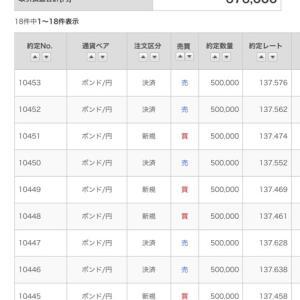 6/6ポン円【手口公開ロング+67万/1日】