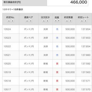 6/13ポン円【手口公開ロング+46万/1日】