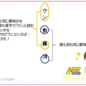 漢字検定4級。語彙力の壁にどこまで迫れるか?